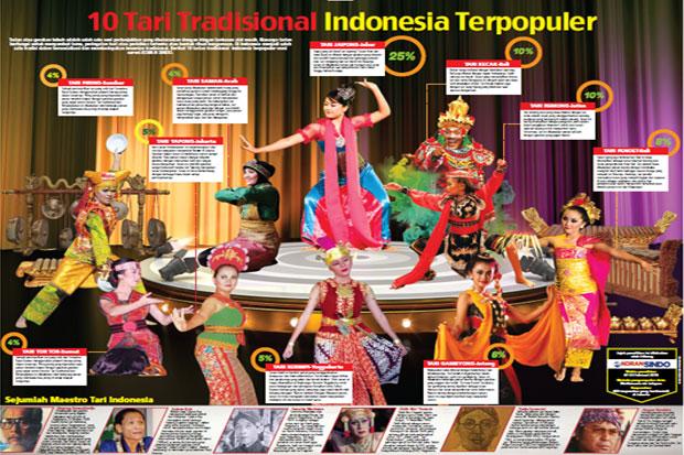 seni-tari-tradisional